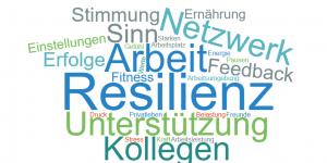 Resilienz Wortwolke